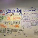 Code for America Summit – Visual Takeaways 2013